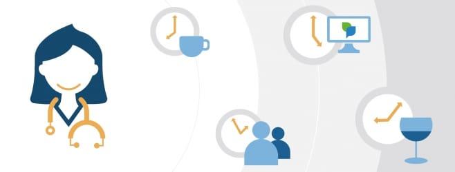 Der Praxisalltag einer digitalen Ärztin | 24 Stunden mit Frau Dr. Sonja Rudolph