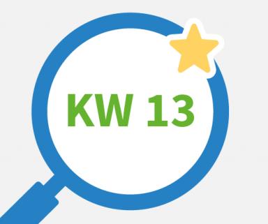 Fundstücke der Woche | KW 13