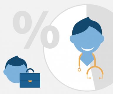 Kontakt mit Pharma? – Wir haben Ärzte gefragt | Infografik-Reihe Teil 1: So erreichen Sie Ärzte heute