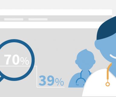 Wissen Sie, was Ärzte von Ihnen brauchen? | Infografik: So erreichen Sie Ärzte heute