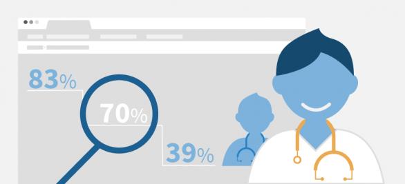 Pharmaunternehmen als Partner der Ärzte | Unsere Umfrage zeigt: Mit diesen Angeboten kann Pharma bei Ärzten punkten