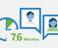 Metaanalyse: Behandlungsdauer in Deutschland eher kurz