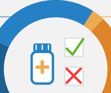 Neue Infografik: So entscheiden sich Ärzte für ein Präparat