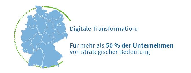 Digitale Transformation von strategischer Bedeutung