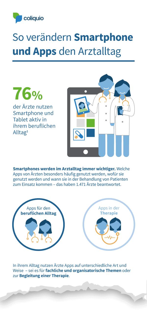 infografik-so-veraendern-smartphone-und-apps-den-aerztealltag-preview-image