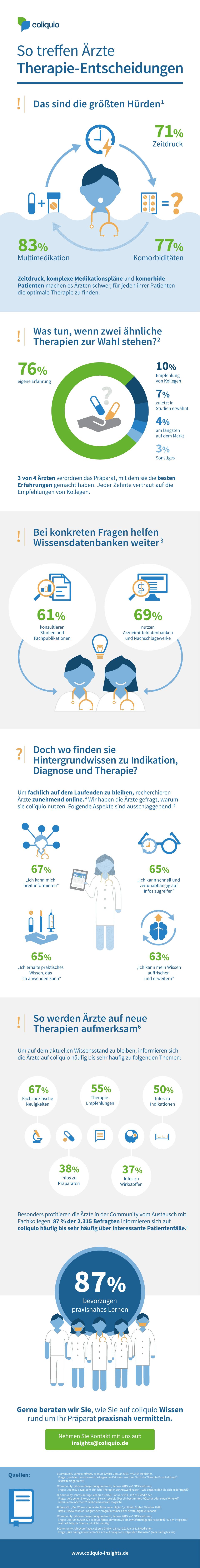 Infografik So treffen Ärzte Therapieentscheidungen