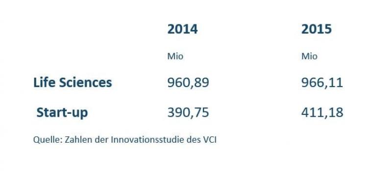 grafik start-up2